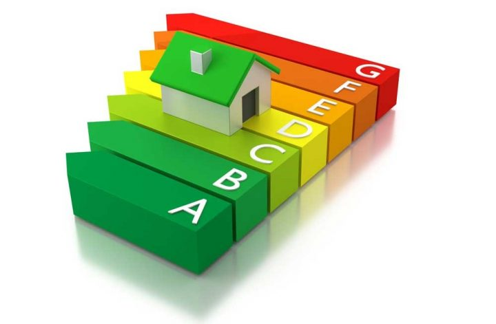 Energielabel aanvragen iQ Makelaars